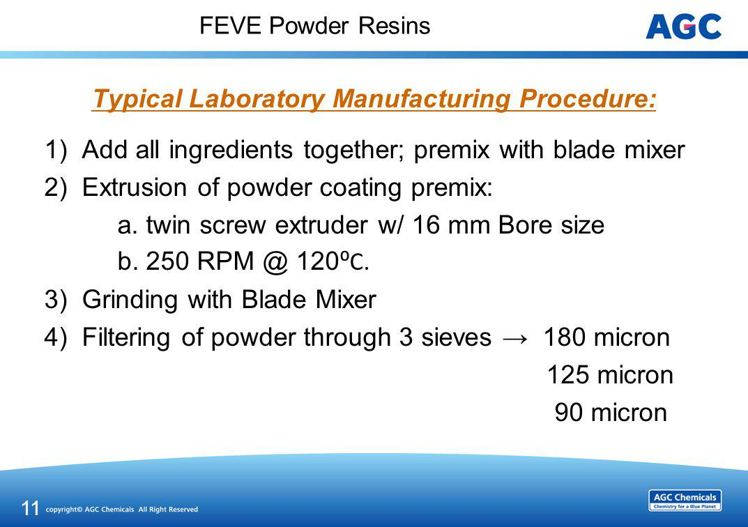 FEVE Powder Resins Effect of Different Catalysts on Gloss