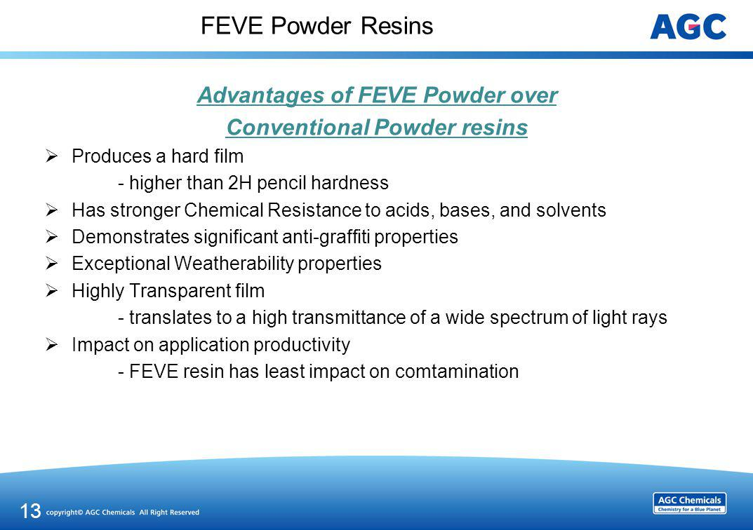 FEVE Powder Resins Anti-graffiti Performance