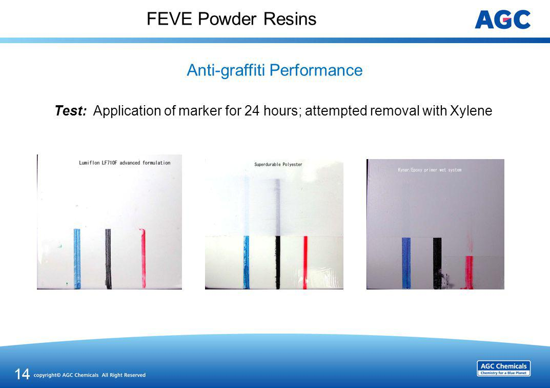 FEVE Powder Resins QUV B313 Weatherometer Exposure