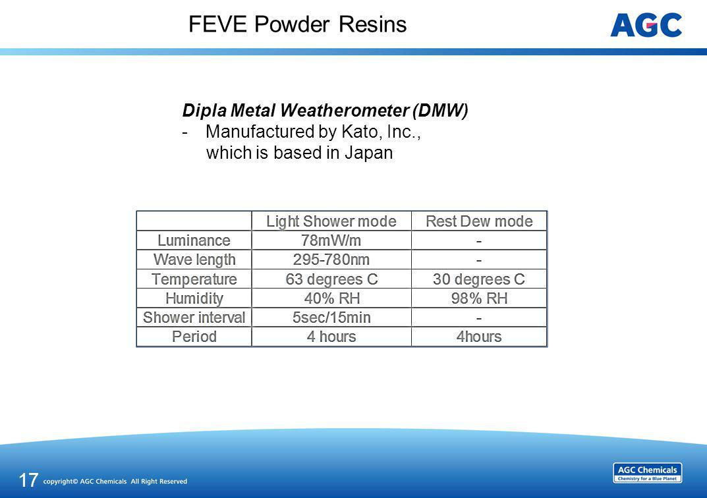 Dipla Metal Weatherometer