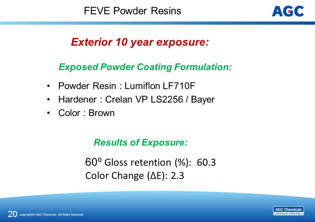 2nd generation FEVE powder resin: