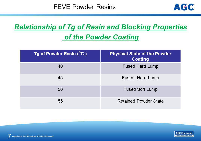 Hardener for Crosslinking