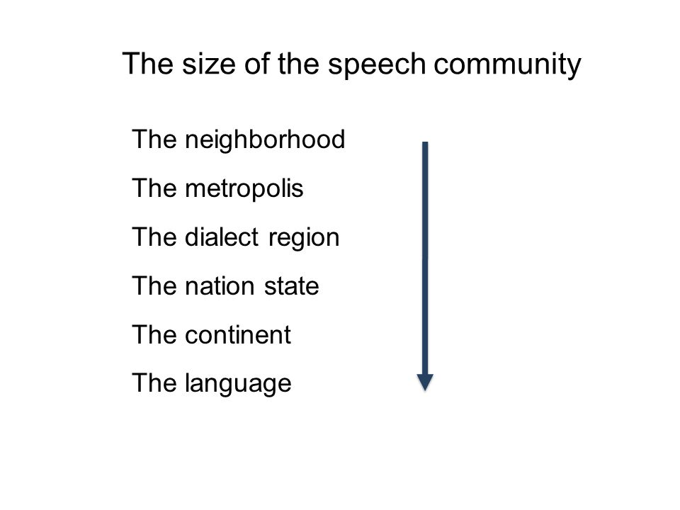 The size of the speech community