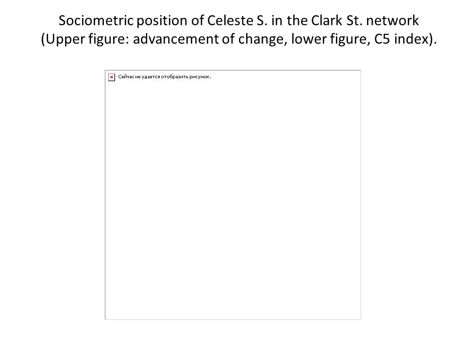 Sociometric position of Celeste S. in the Clark St