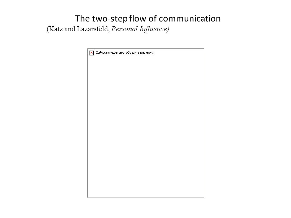 The two-step flow of communication