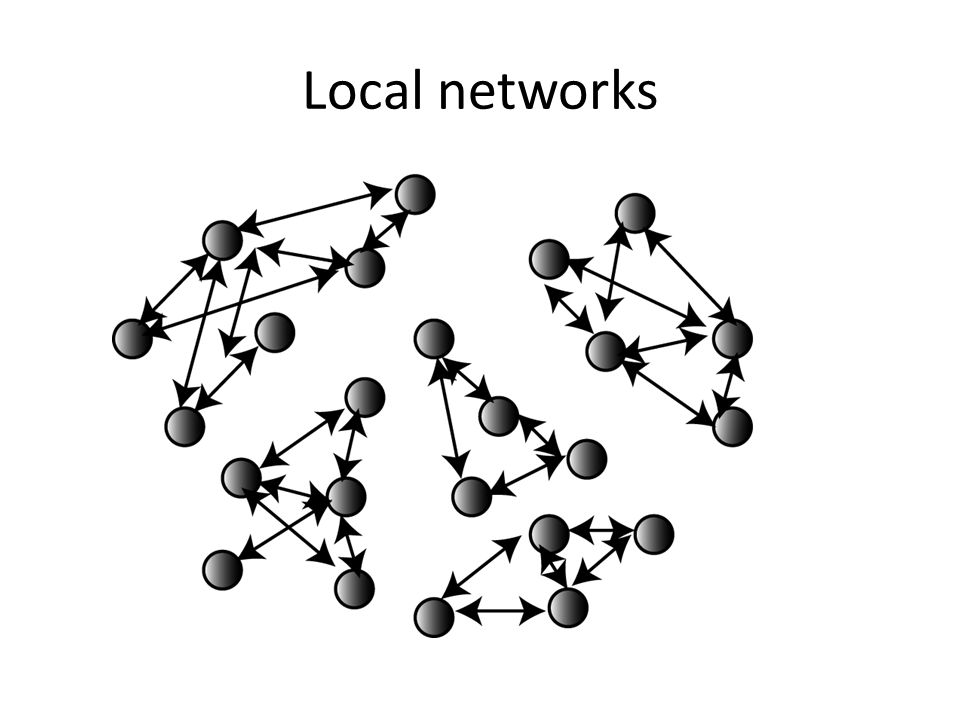 Local networks