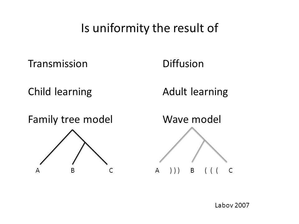 Is uniformity the result of