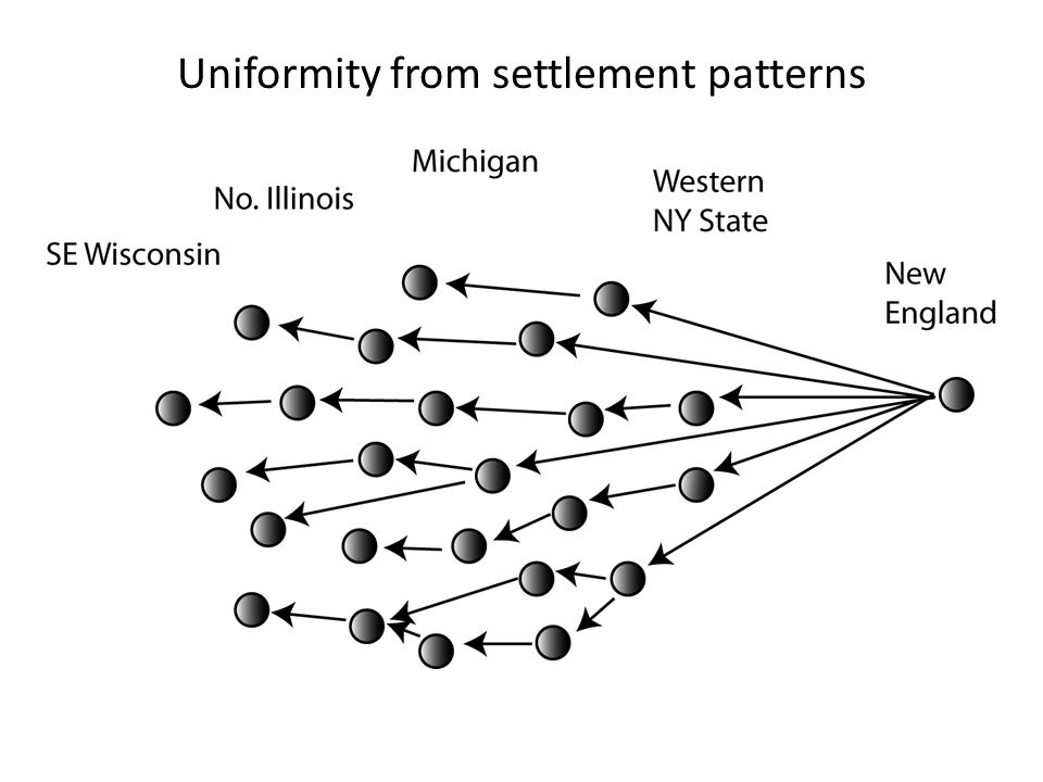 Uniformity from settlement patterns
