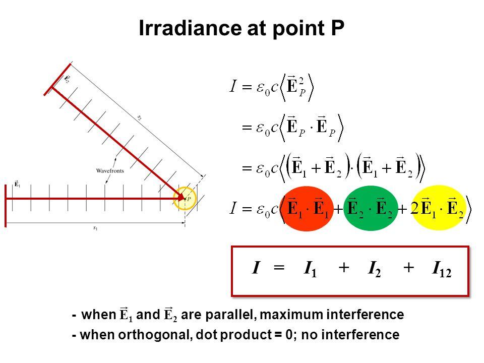 Irradiance at point P I = I1 + I2 + I12