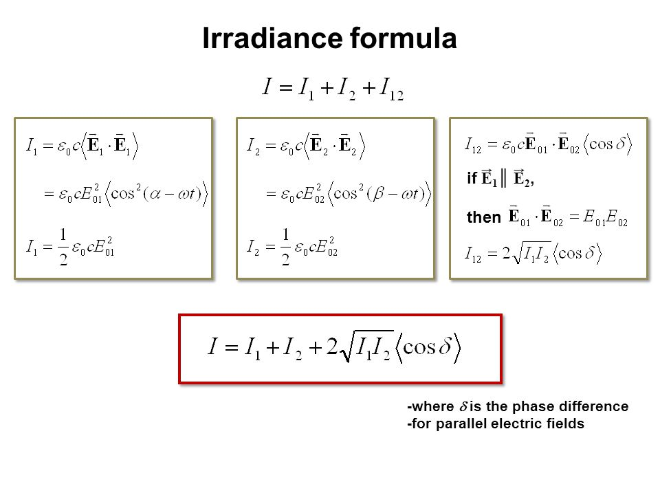Irradiance formula if E1║ E2, then -where d is the phase difference