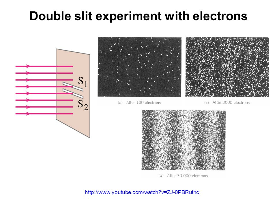 Double slit experiment with electrons