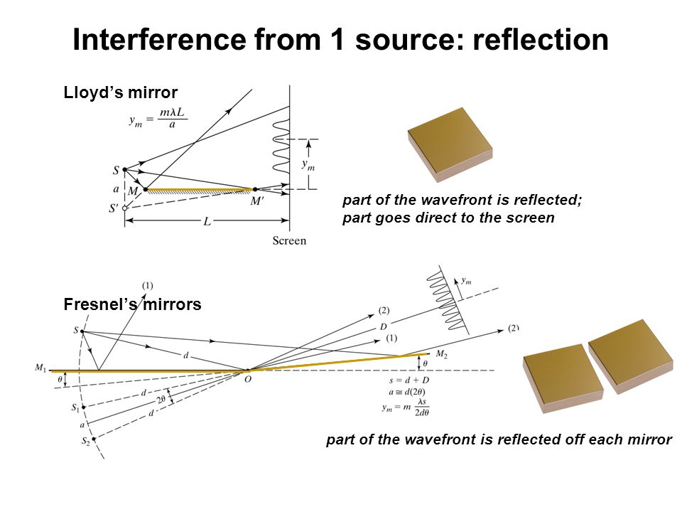 Interference from 1 source: reflection