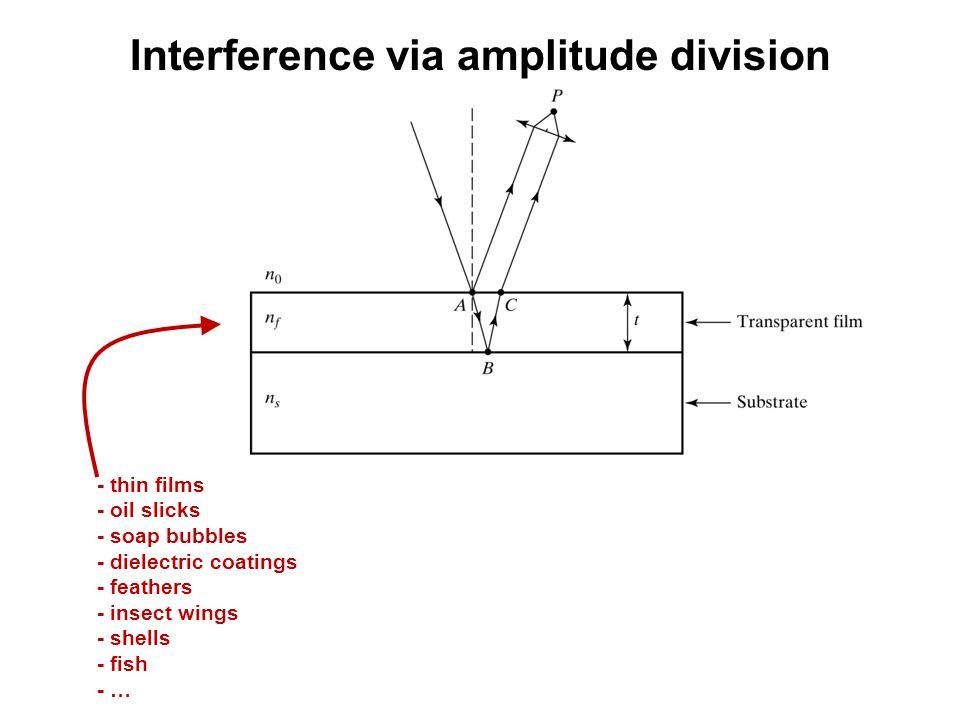 Interference via amplitude division