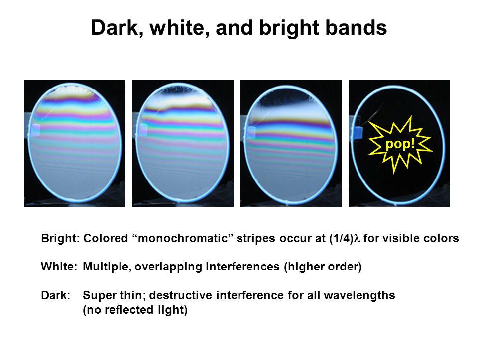 Dark, white, and bright bands