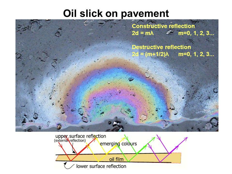 Oil slick on pavement Constructive reflection 2d = mλ m=0, 1, 2, 3...