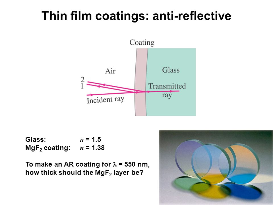 Thin film coatings: anti-reflective