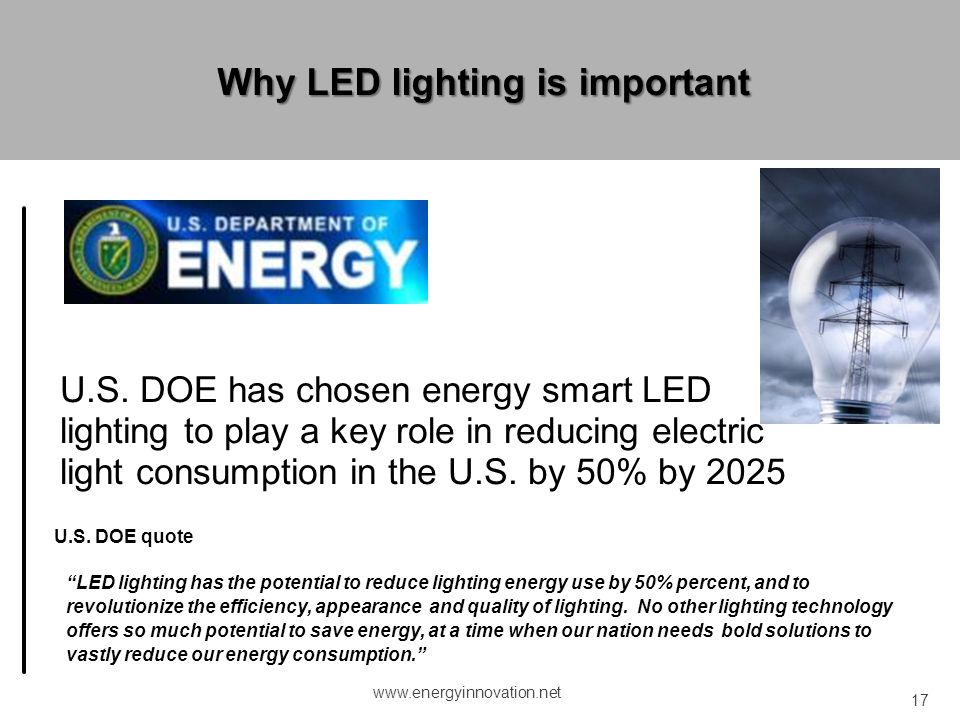 Why LED lighting is important