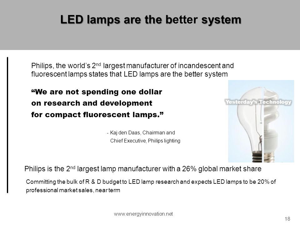 LED lamps are the better system