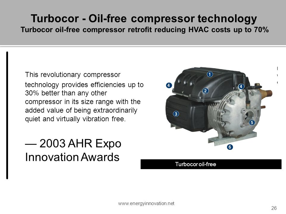 Turbocor oil-free compressor