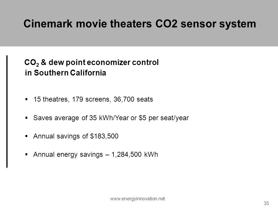 Cinemark movie theaters CO2 sensor system