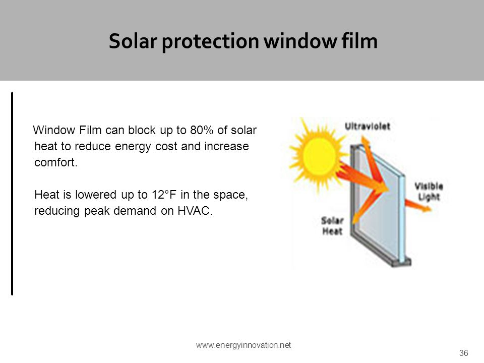 Solar protection window film