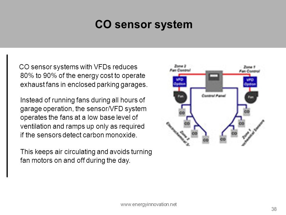 CO sensor system CO sensor systems with VFDs reduces 80% to 90% of the energy cost to operate exhaust fans in enclosed parking garages.