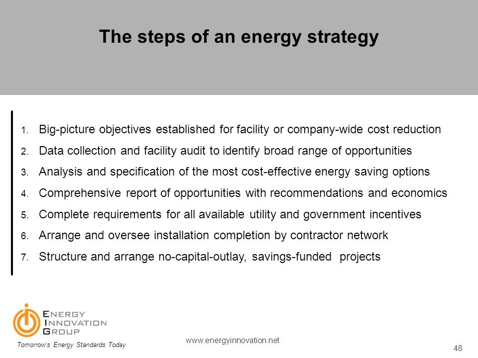 The steps of an energy strategy