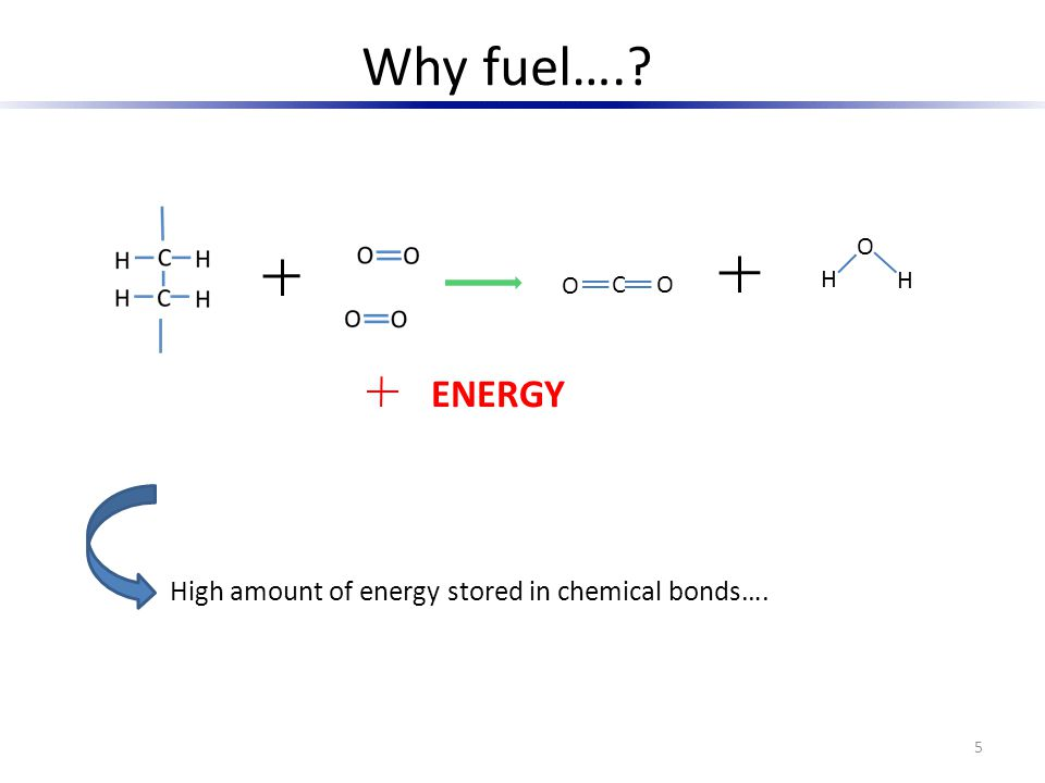 Why fuel…. ENERGY High amount of energy stored in chemical bonds…. O