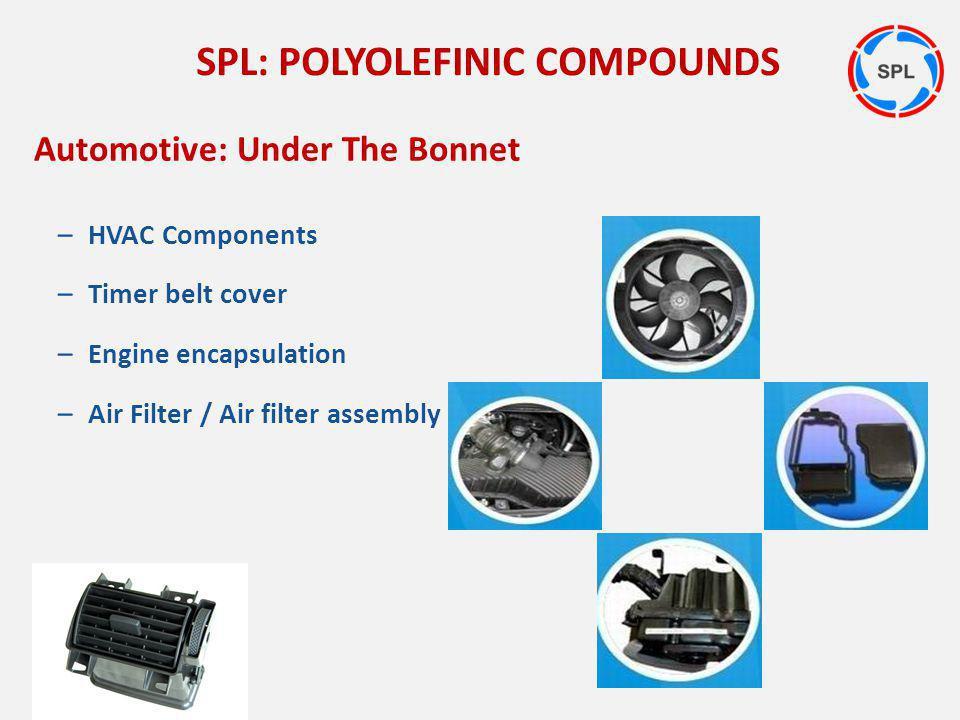 Automotive: Under The Bonnet
