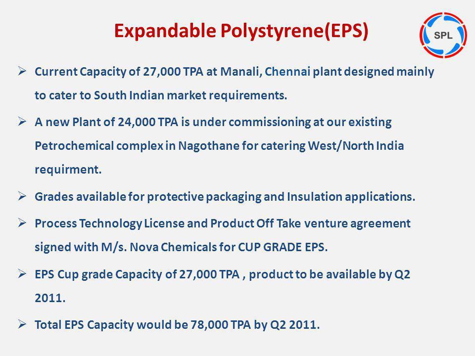 Expandable Polystyrene(EPS)