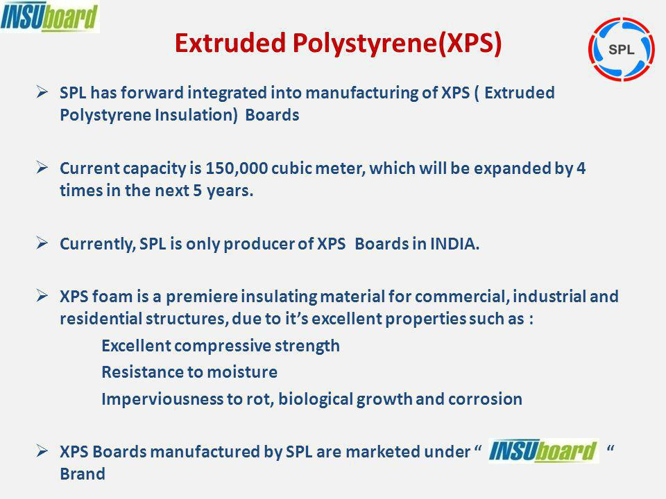 Extruded Polystyrene(XPS)