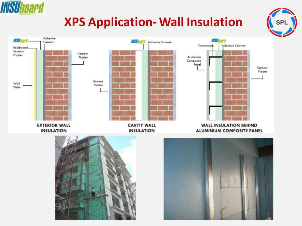 XPS Application- Wall Insulation