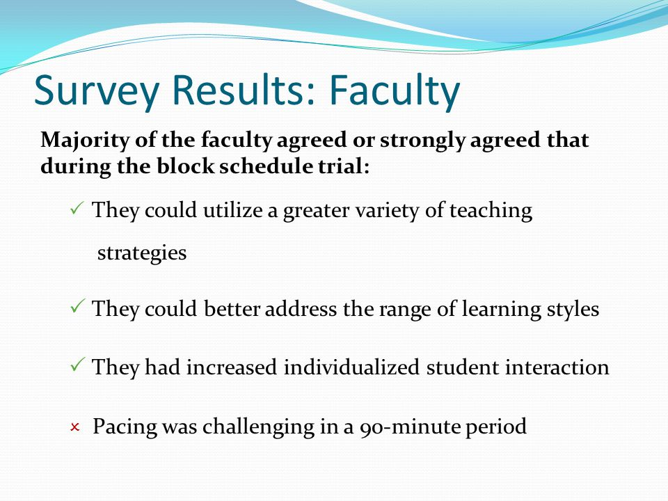 Survey Results: Faculty