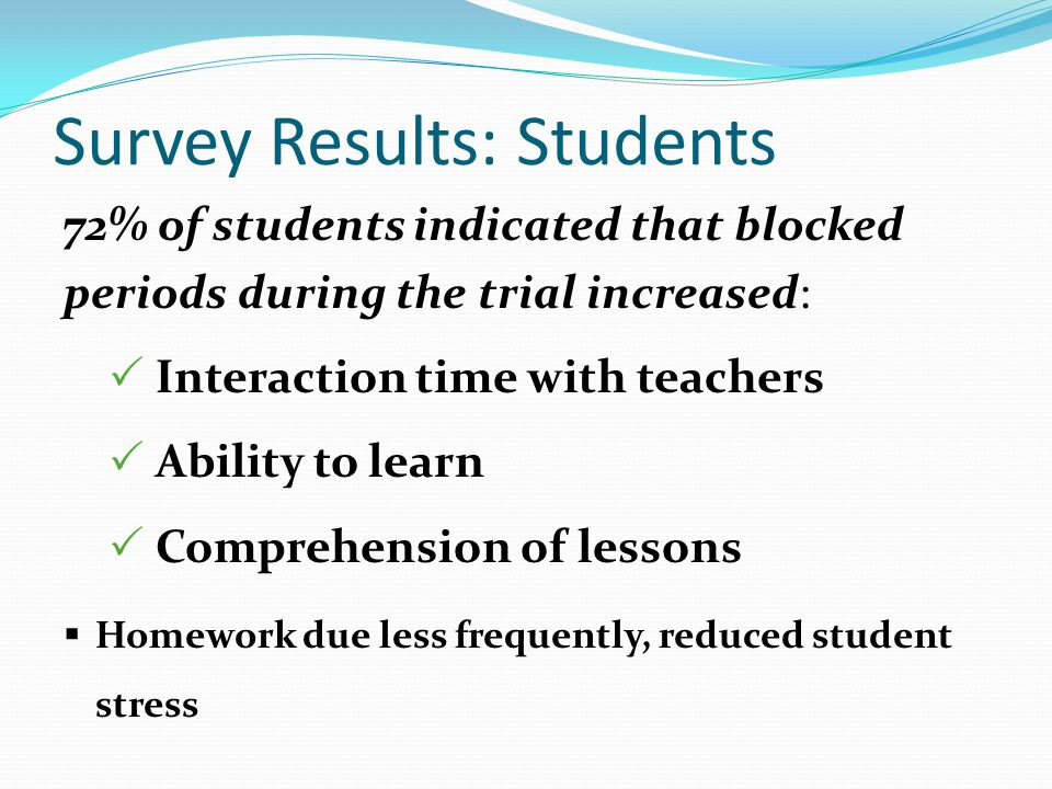 Survey Results: Students