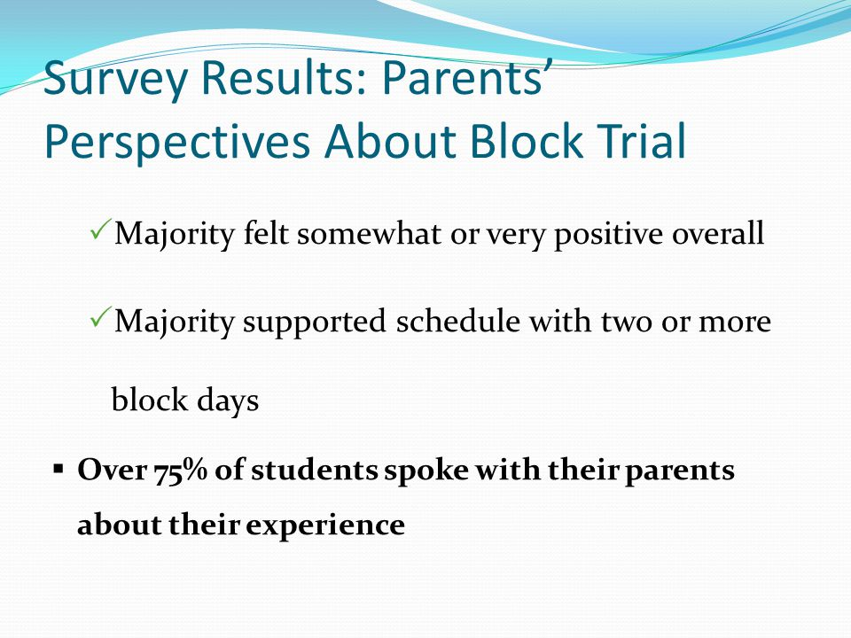 Survey Results: Parents' Perspectives About Block Trial