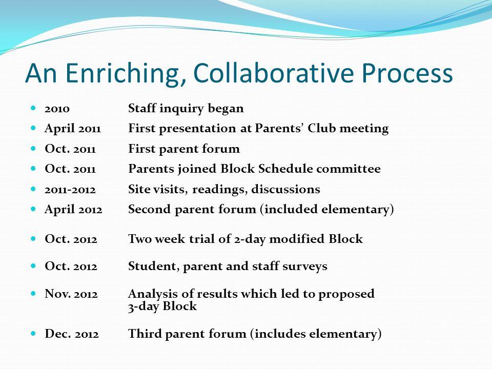 An Enriching, Collaborative Process