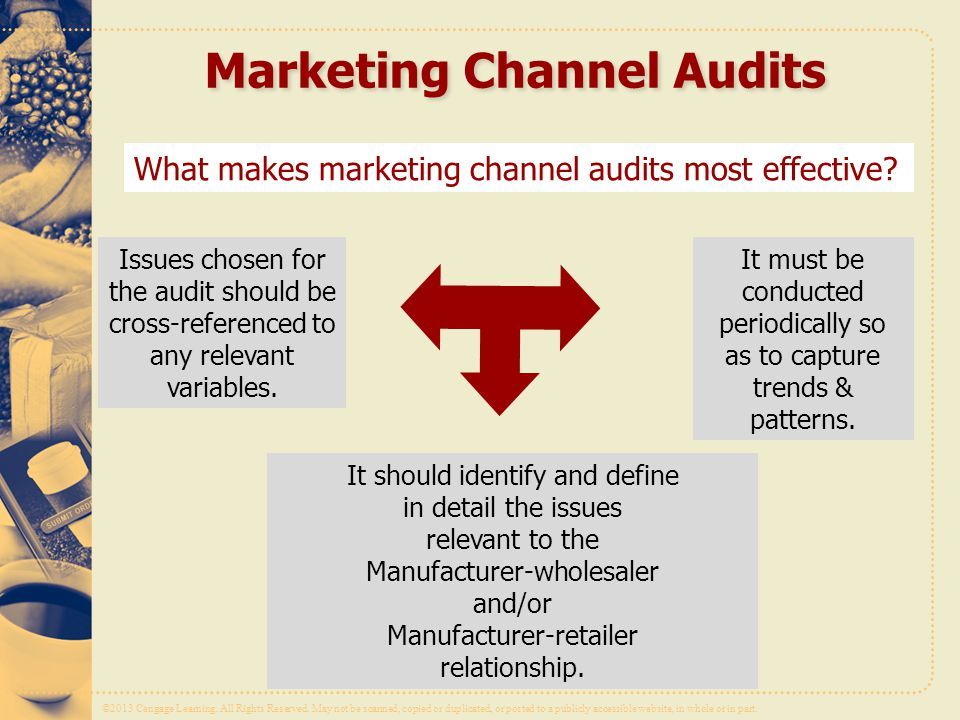 Marketing Channel Audits