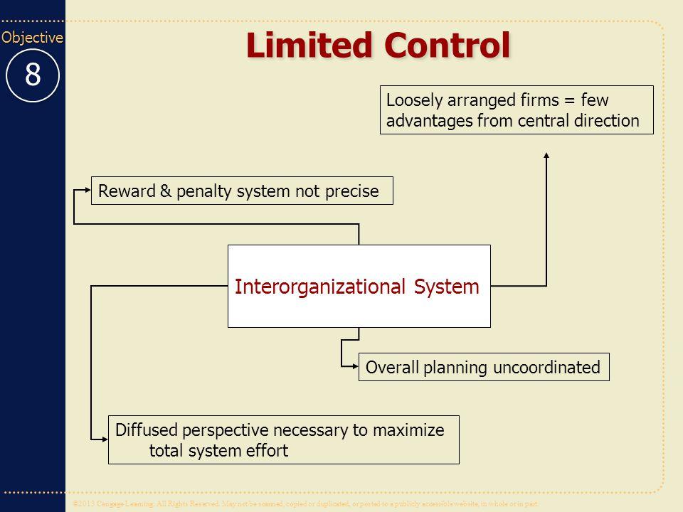 Limited Control 8 Interorganizational System