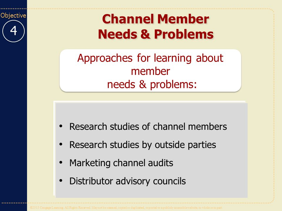Channel Member Needs & Problems