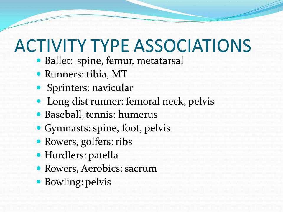 ACTIVITY TYPE ASSOCIATIONS