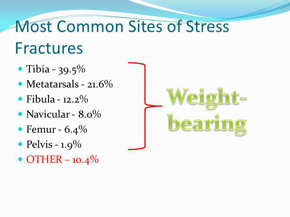 Most Common Sites of Stress Fractures
