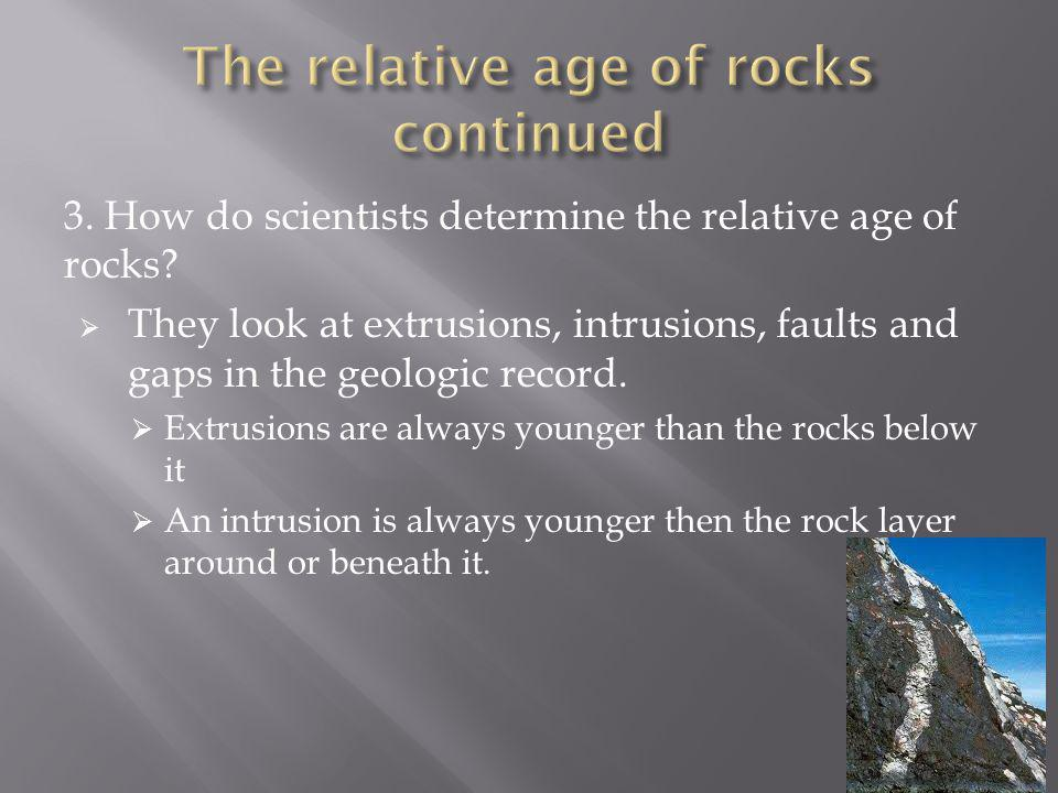 The relative age of rocks continued