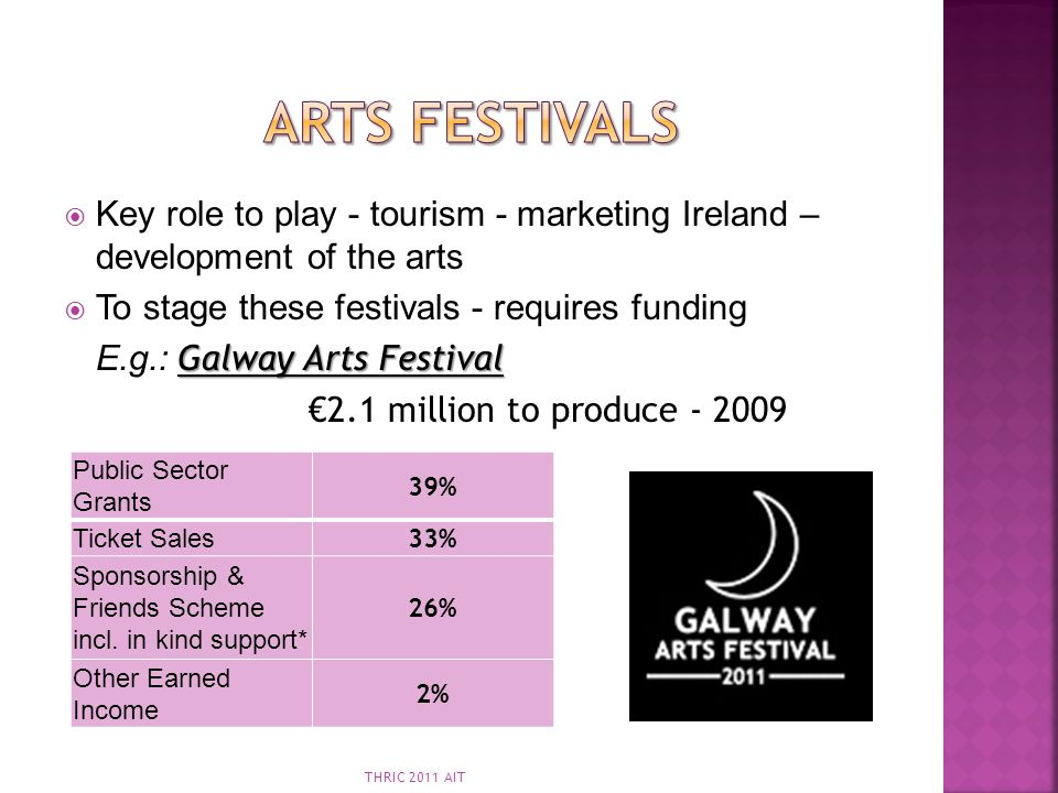 Arts Festivals Key role to play - tourism - marketing Ireland – development of the arts. To stage these festivals - requires funding.