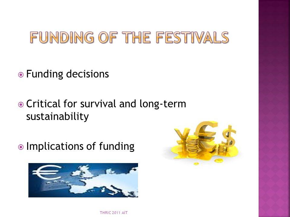 Funding of the Festivals