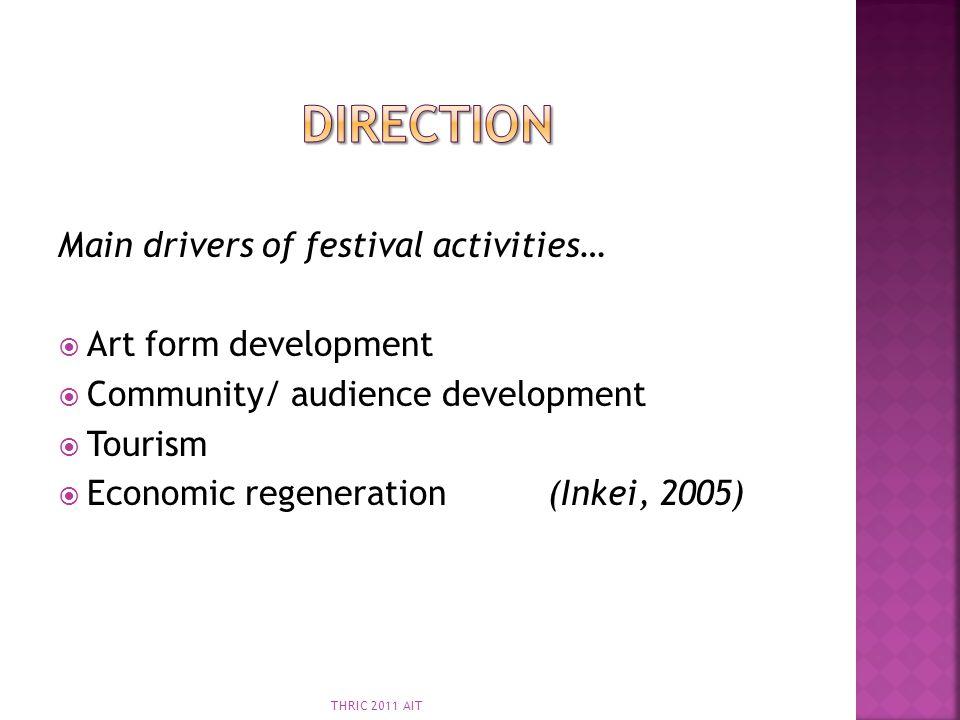 dIRECTION Main drivers of festival activities… Art form development