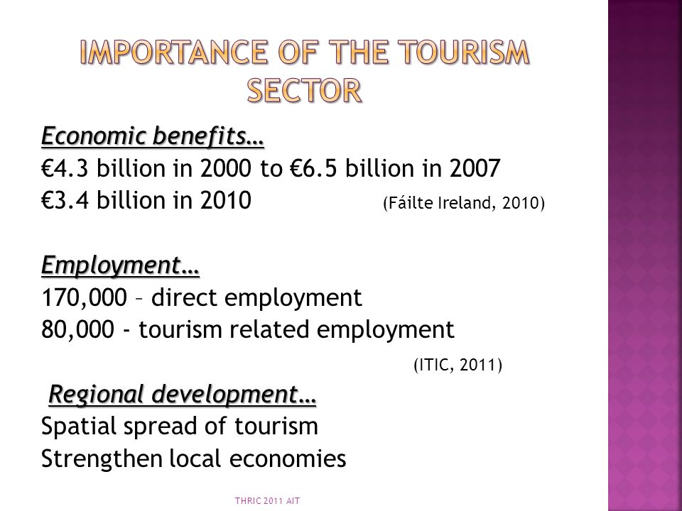 Importance of the Tourism Sector