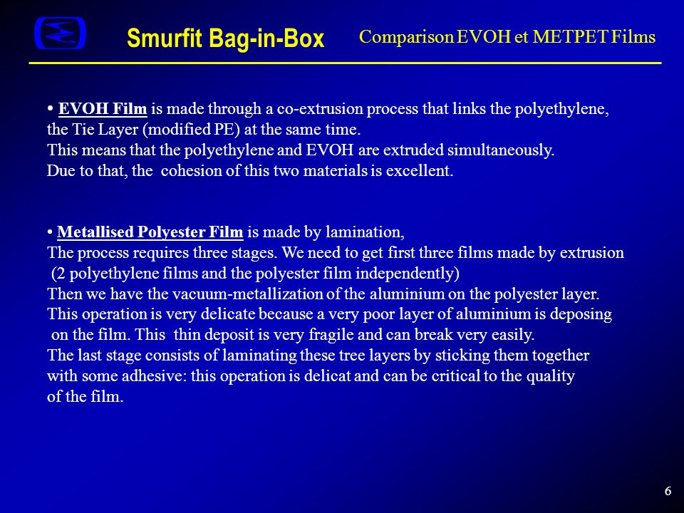 Comparison EVOH et METPET Films