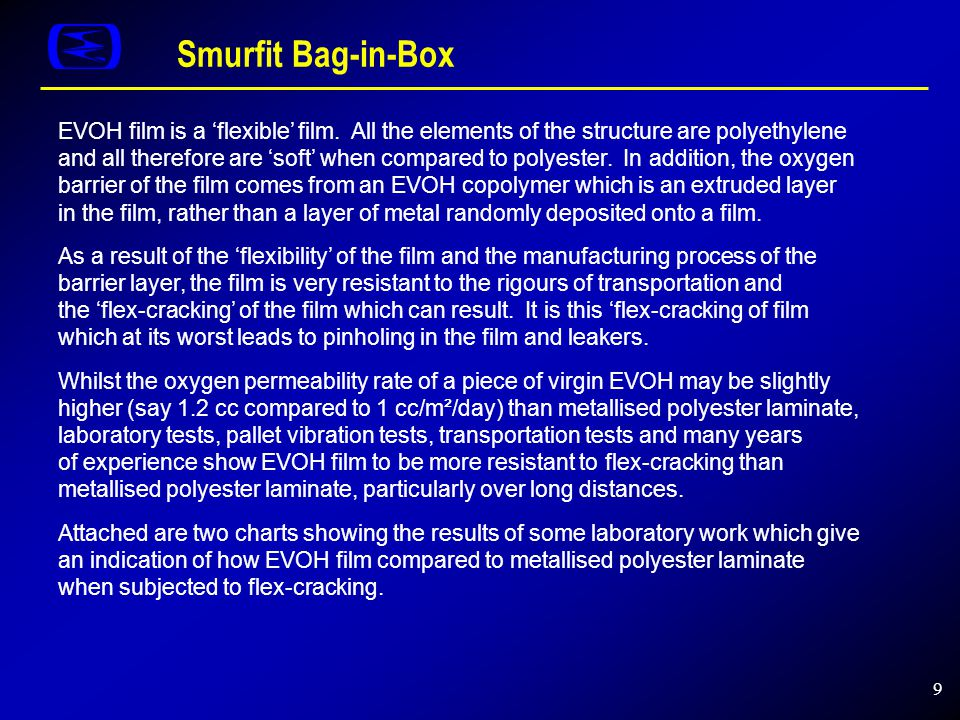 Smurfit Bag-in-Box EVOH film is a 'flexible' film. All the elements of the structure are polyethylene.