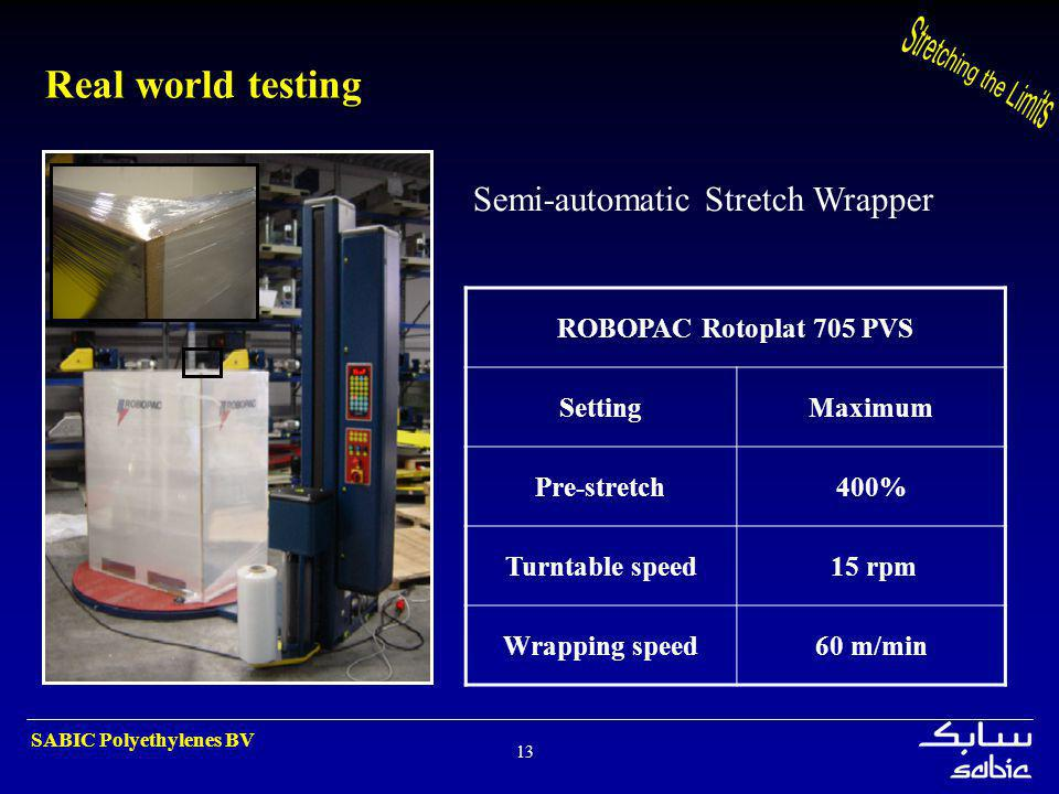 Real world testing Semi-automatic Stretch Wrapper
