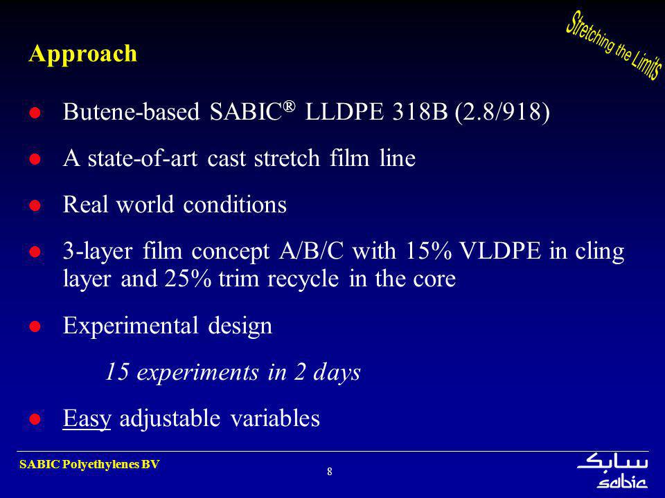 Approach Butene-based SABIC® LLDPE 318B (2.8/918) A state-of-art cast stretch film line. Real world conditions.